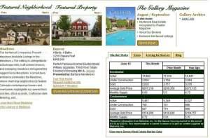 Denver Residential Real Estate Market Data Source