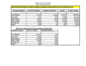 Master Year End 2013 with Foreclosures_Page_3
