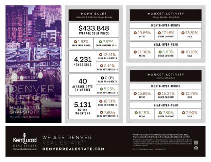 December_Denver_Metro_Stats_PRINT