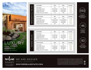 December_Luxury_Stats